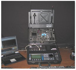 Countermeasures Equipment - Oscar